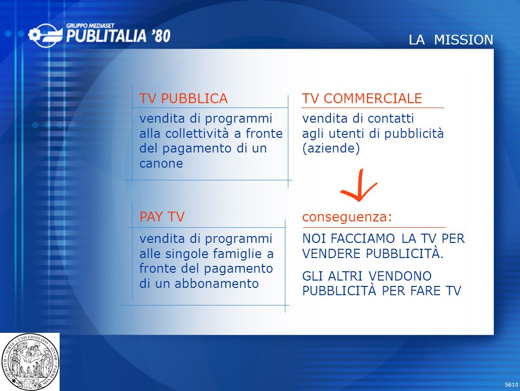 LA MISSION TV PUBBLICA TV COMMERCIALE PAY TV conseguenza: