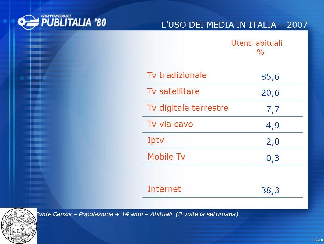 L'USO DEI MEDIA IN ITALIA – 2007