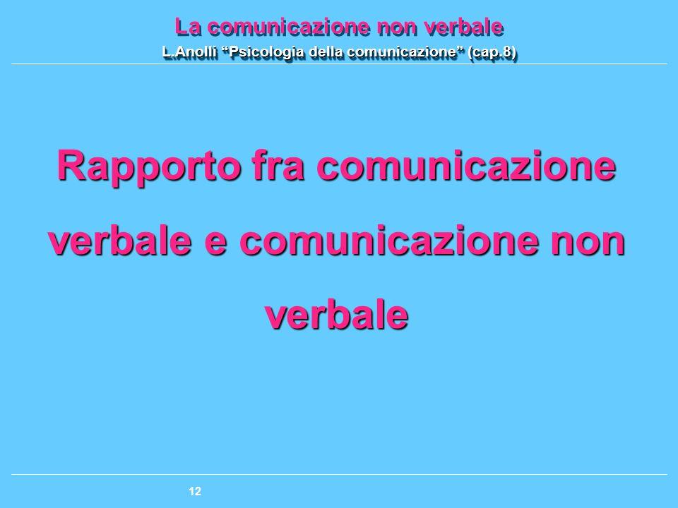 Rapporto fra comunicazione verbale e comunicazione non