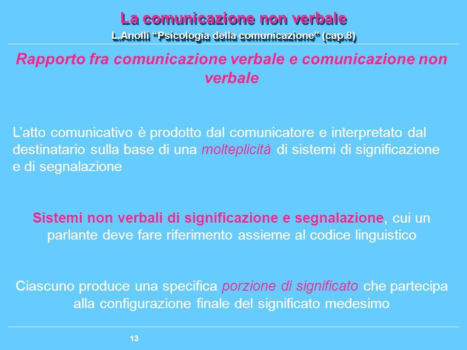 Rapporto fra comunicazione verbale e comunicazione non verbale