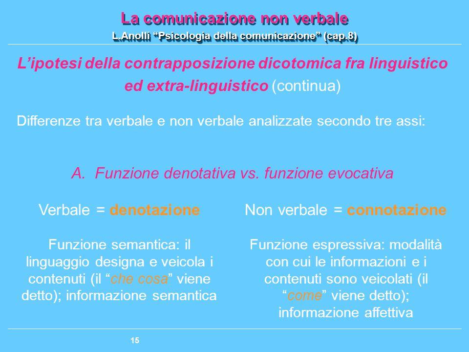 L'ipotesi della contrapposizione dicotomica fra linguistico
