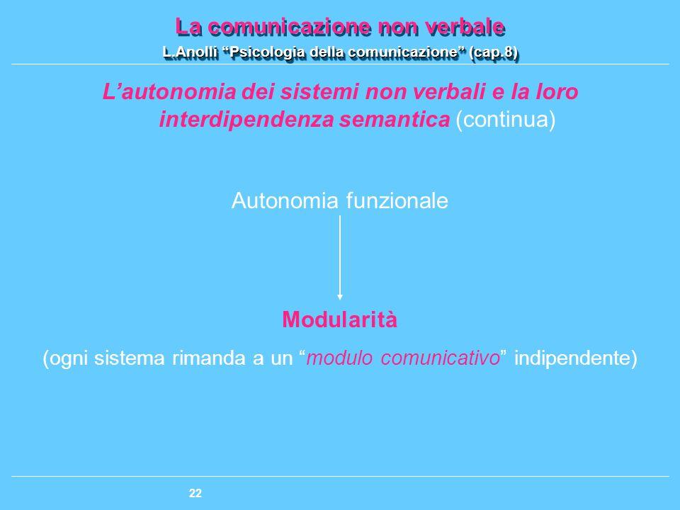 (ogni sistema rimanda a un modulo comunicativo indipendente)