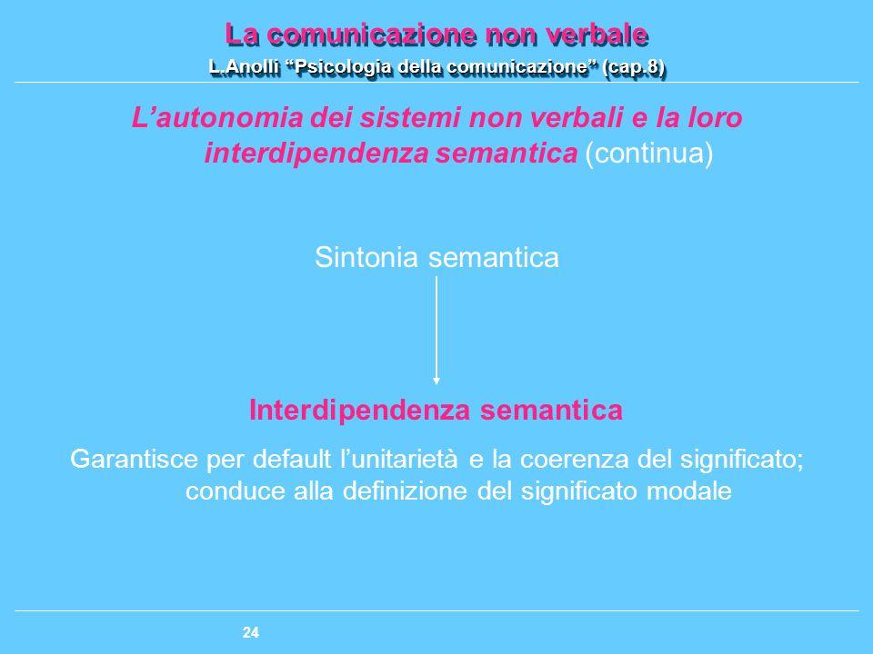Interdipendenza semantica