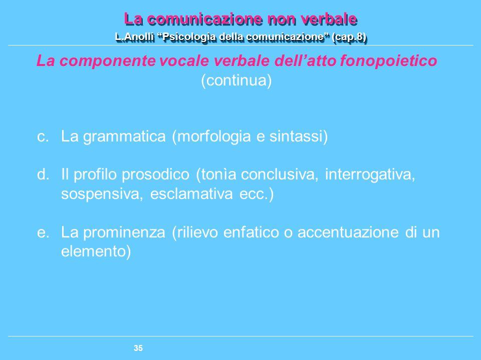 La componente vocale verbale dell'atto fonopoietico