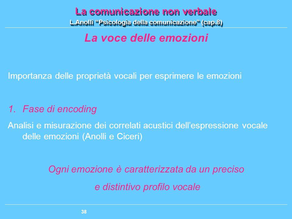 La voce delle emozioni Fase di encoding