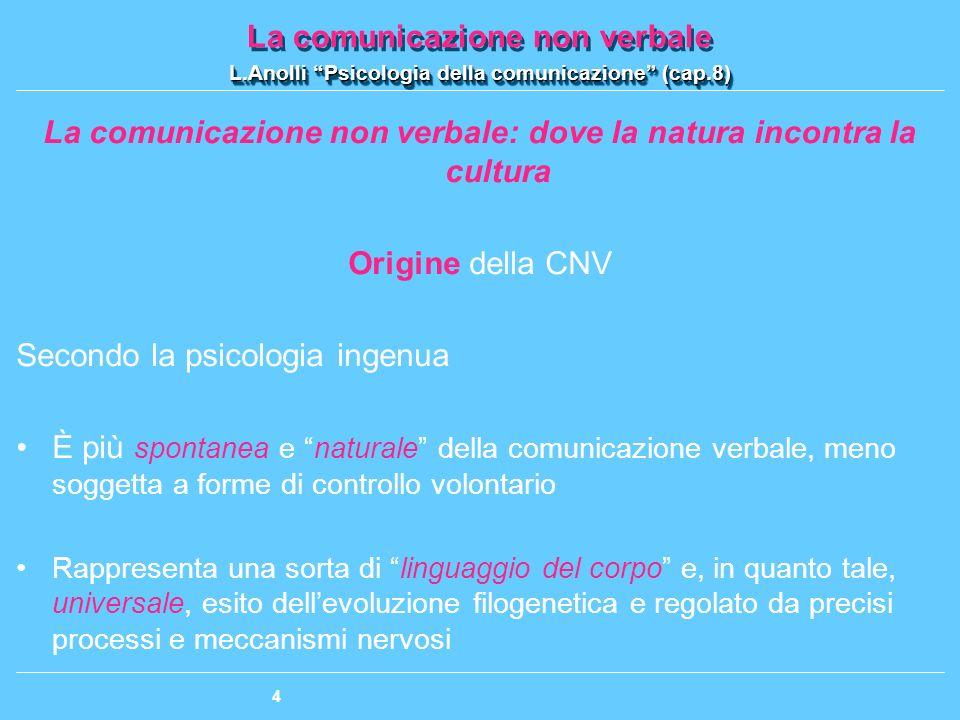 La comunicazione non verbale: dove la natura incontra la cultura