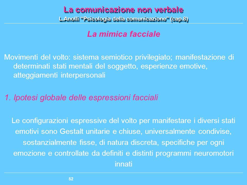 Ipotesi globale delle espressioni facciali