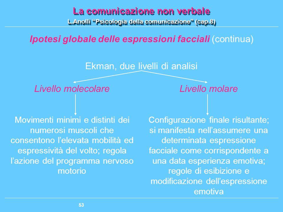 Ipotesi globale delle espressioni facciali (continua)