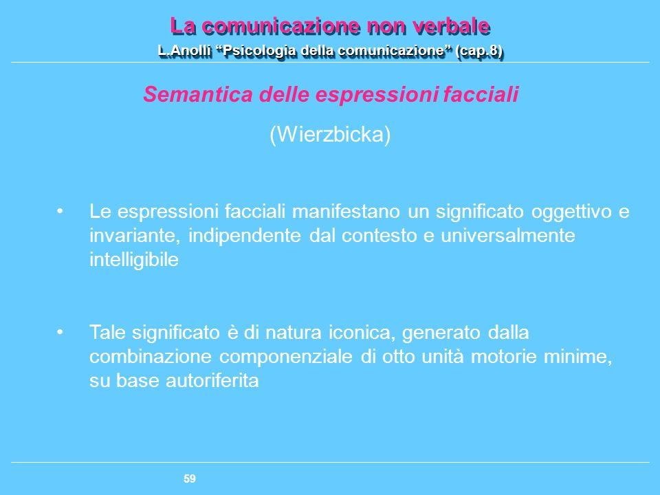 Semantica delle espressioni facciali