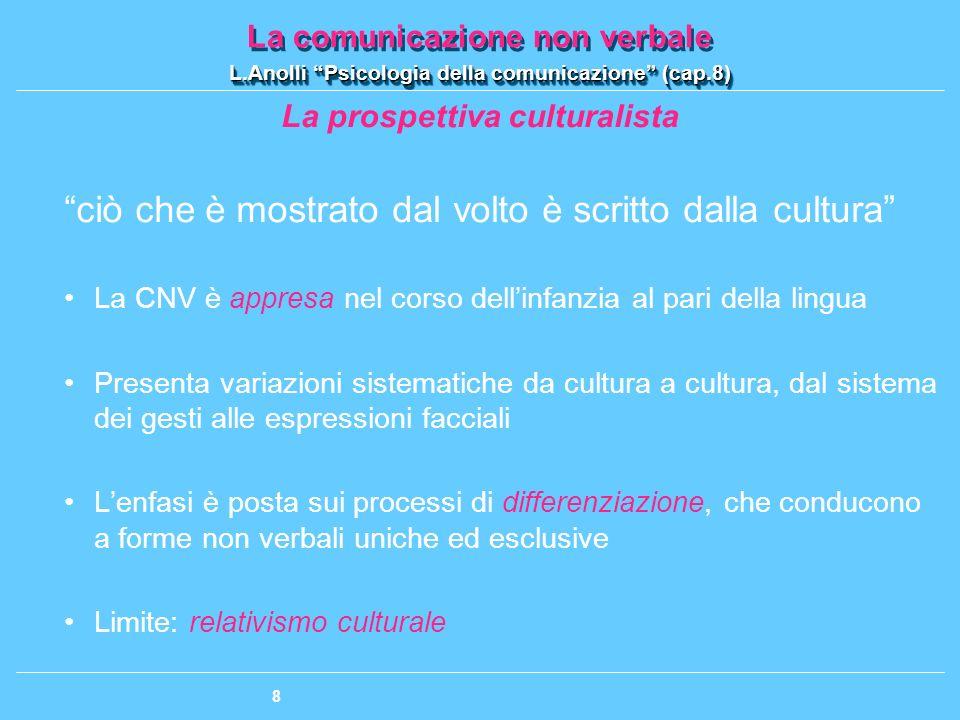 La prospettiva culturalista