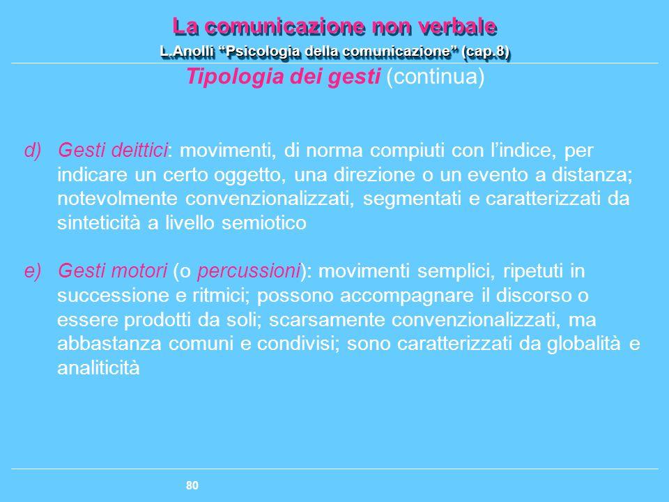 Tipologia dei gesti (continua)