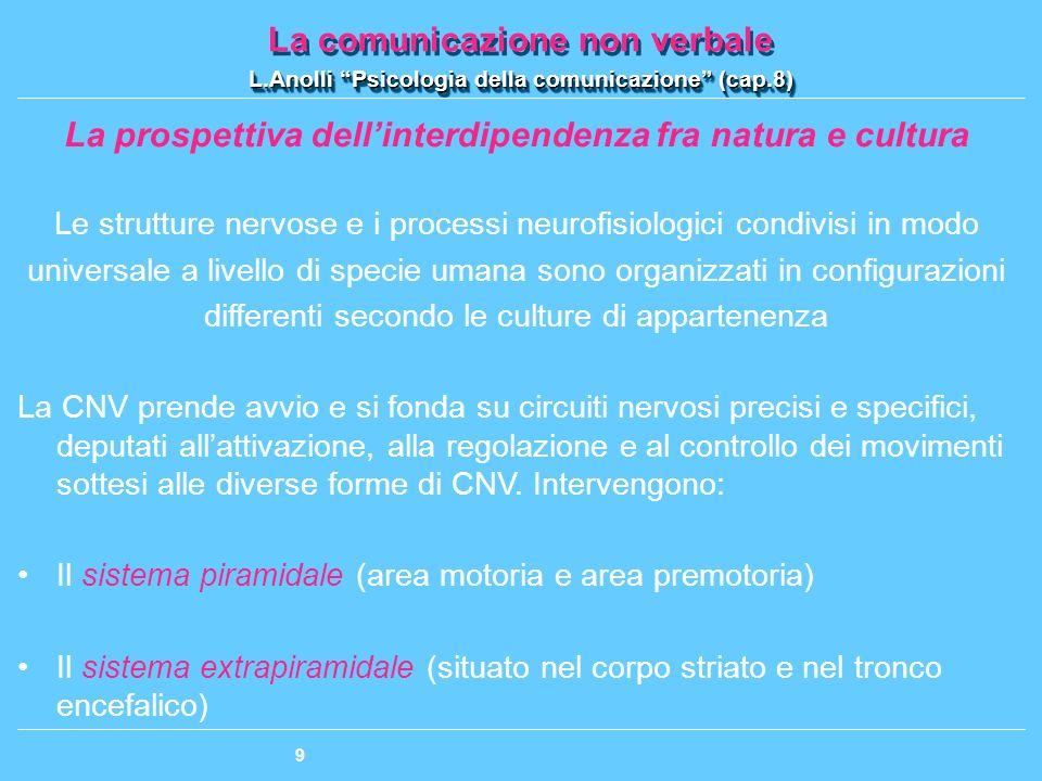 La prospettiva dell'interdipendenza fra natura e cultura