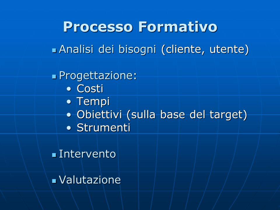 Processo Formativo Analisi dei bisogni (cliente, utente)
