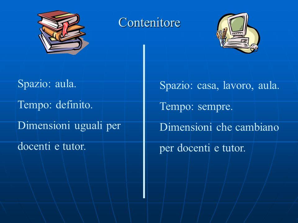 Contenitore Spazio: aula. Spazio: casa, lavoro, aula. Tempo: definito.