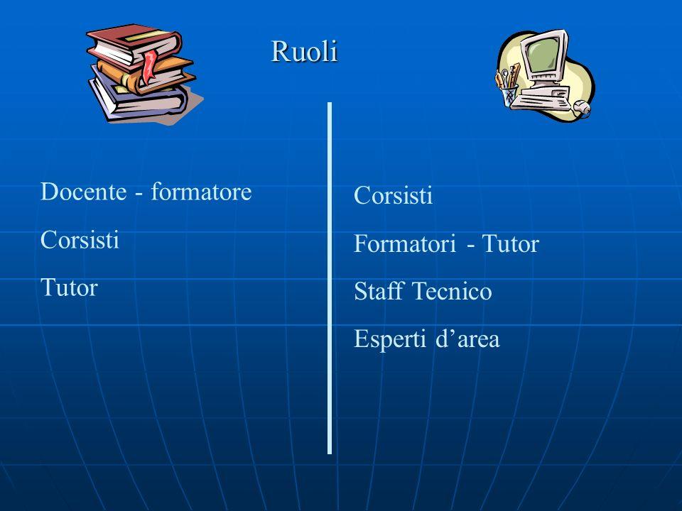 Ruoli Docente - formatore Corsisti Corsisti Formatori - Tutor Tutor