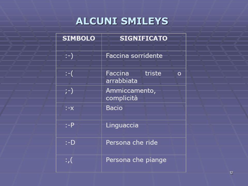 ALCUNI SMILEYS SIMBOLO SIGNIFICATO :-) Faccina sorridente :-(
