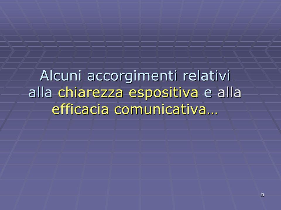 Alcuni accorgimenti relativi alla chiarezza espositiva e alla efficacia comunicativa…