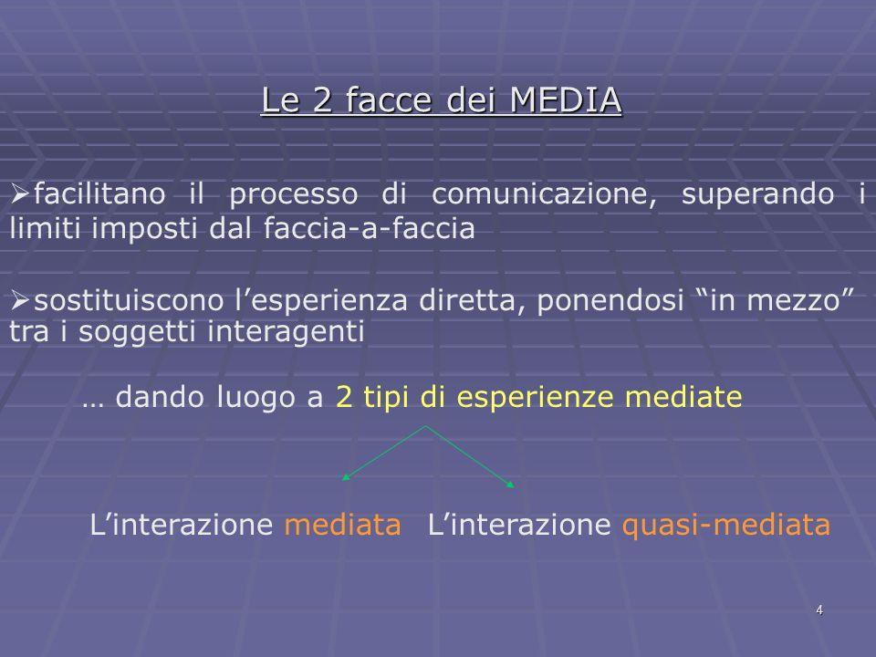 Le 2 facce dei MEDIA facilitano il processo di comunicazione, superando i limiti imposti dal faccia-a-faccia.