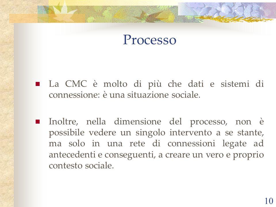 Processo La CMC è molto di più che dati e sistemi di connessione: è una situazione sociale.