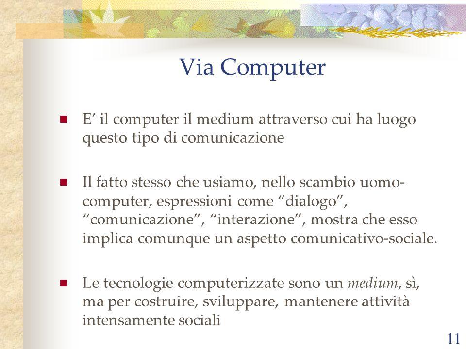 Via Computer E' il computer il medium attraverso cui ha luogo questo tipo di comunicazione.