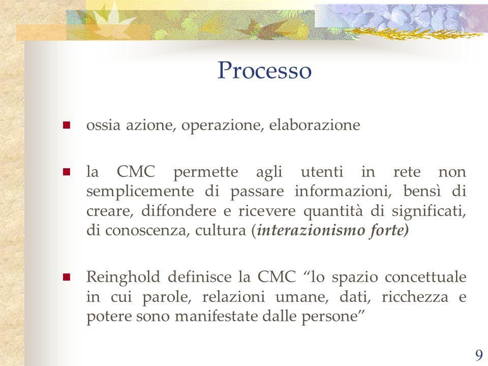 Processo ossia azione, operazione, elaborazione