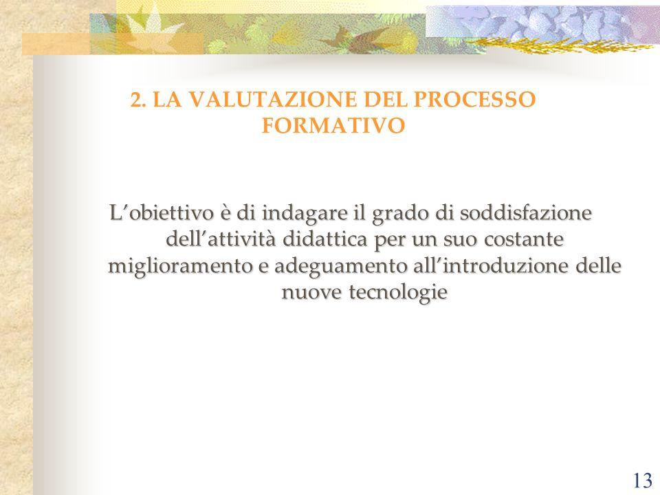 2. LA VALUTAZIONE DEL PROCESSO FORMATIVO