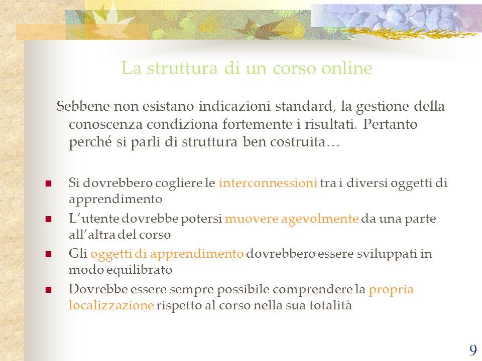 La struttura di un corso online