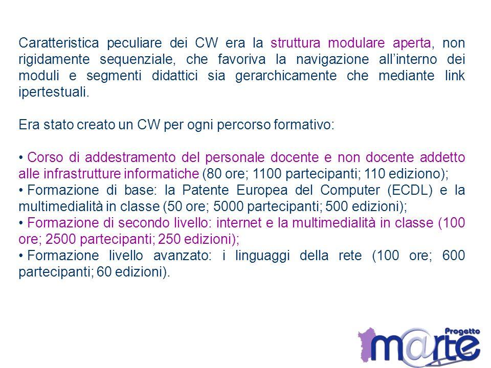 Caratteristica peculiare dei CW era la struttura modulare aperta, non rigidamente sequenziale, che favoriva la navigazione all'interno dei moduli e segmenti didattici sia gerarchicamente che mediante link ipertestuali.