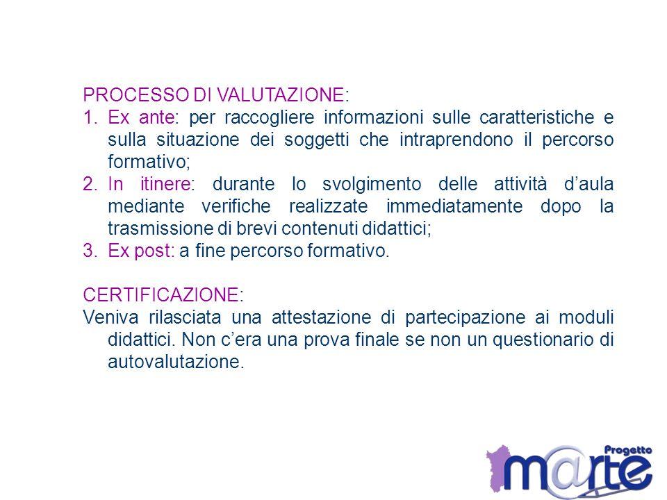 PROCESSO DI VALUTAZIONE:
