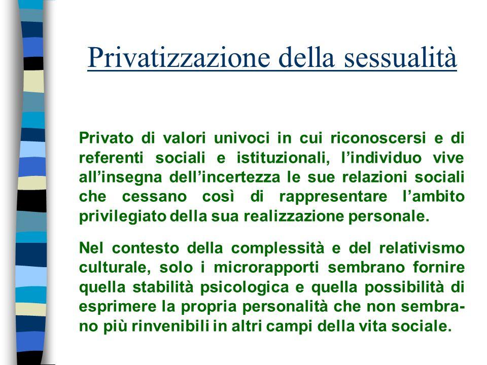 Privatizzazione della sessualità