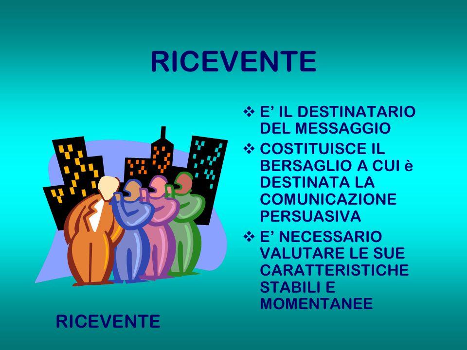 RICEVENTE RICEVENTE E' IL DESTINATARIO DEL MESSAGGIO
