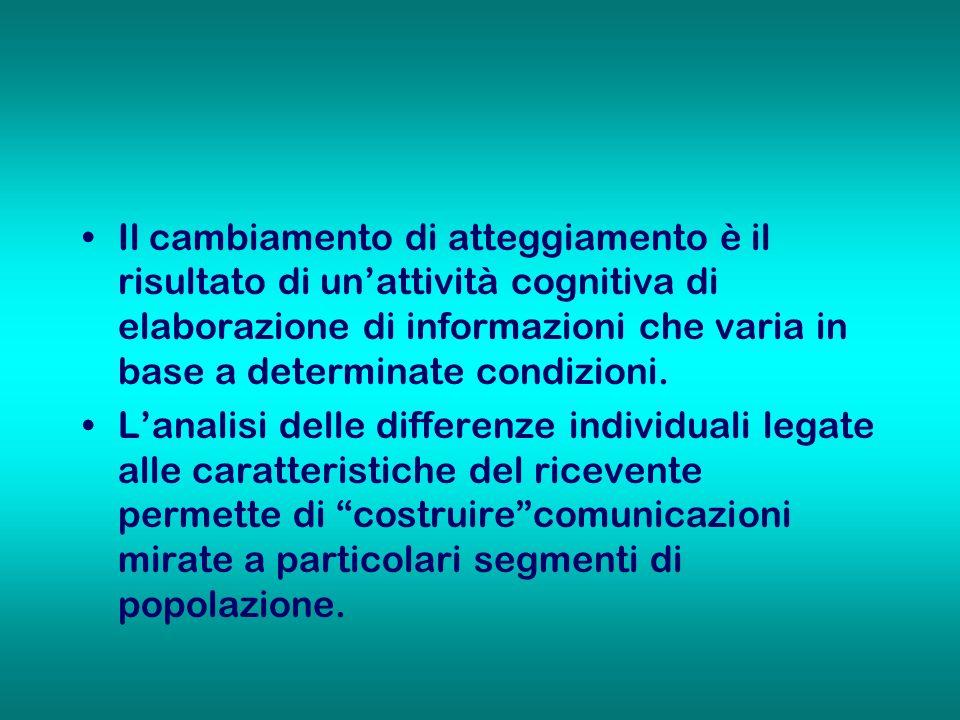Il cambiamento di atteggiamento è il risultato di un'attività cognitiva di elaborazione di informazioni che varia in base a determinate condizioni.