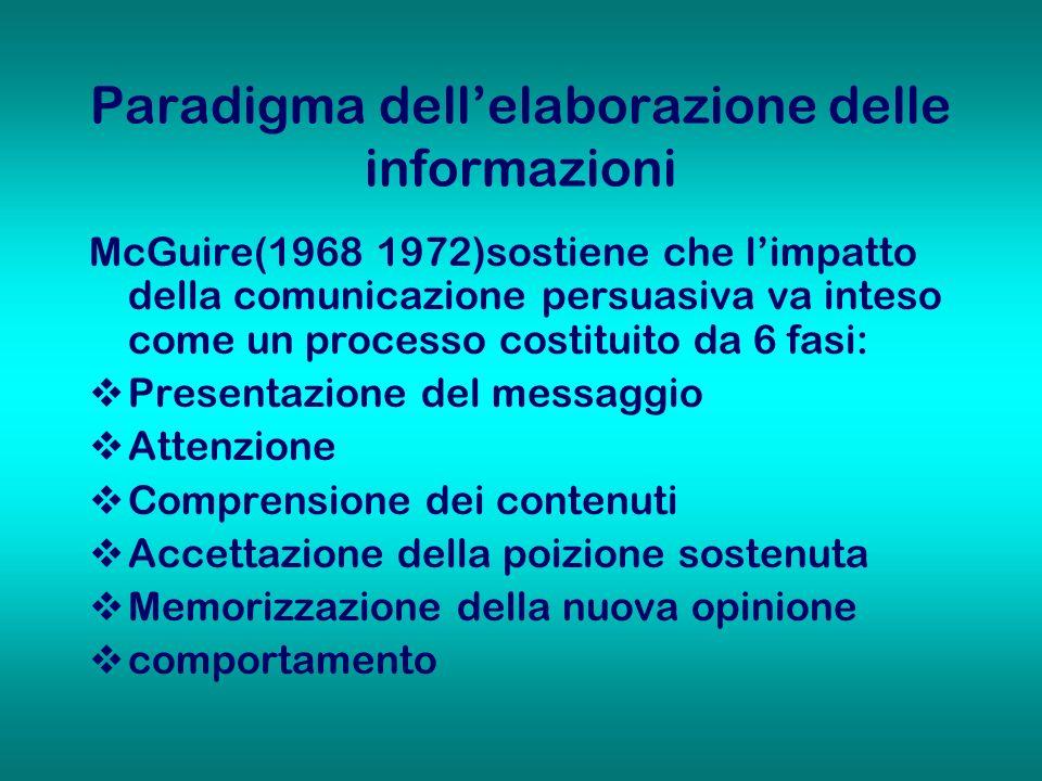Paradigma dell'elaborazione delle informazioni