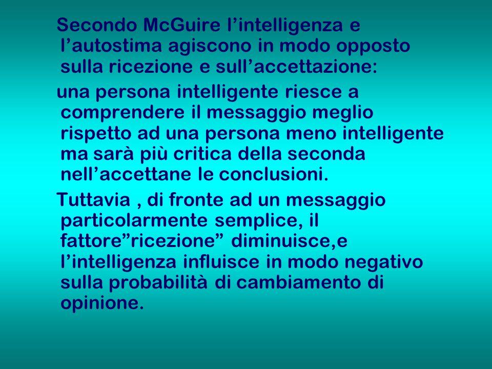 Secondo McGuire l'intelligenza e l'autostima agiscono in modo opposto sulla ricezione e sull'accettazione:
