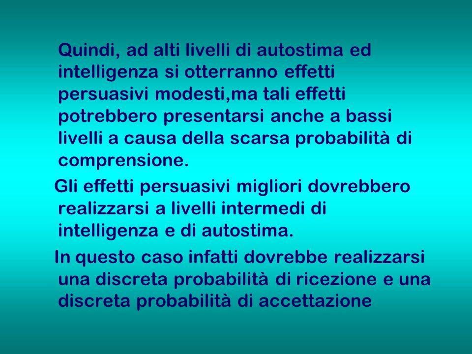 Quindi, ad alti livelli di autostima ed intelligenza si otterranno effetti persuasivi modesti,ma tali effetti potrebbero presentarsi anche a bassi livelli a causa della scarsa probabilità di comprensione.