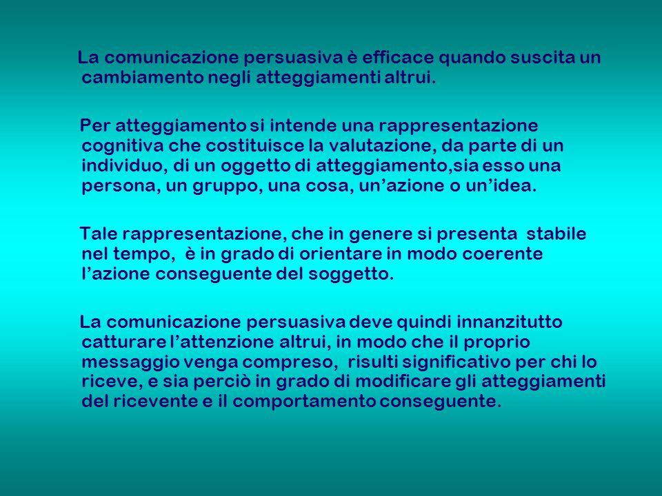 La comunicazione persuasiva è efficace quando suscita un cambiamento negli atteggiamenti altrui.