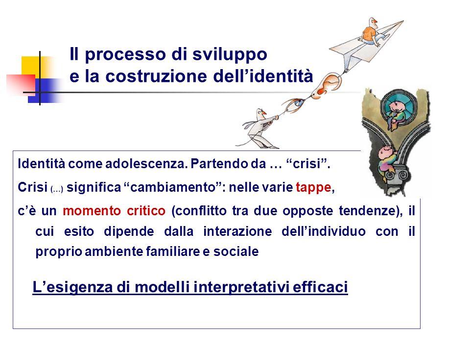 Il processo di sviluppo e la costruzione dell'identità