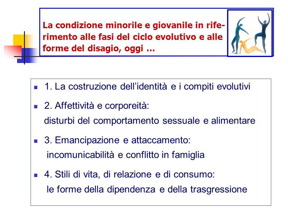 1. La costruzione dell'identità e i compiti evolutivi