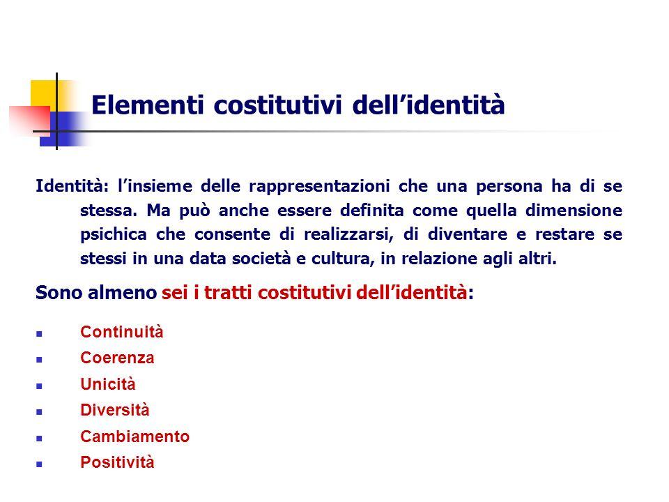 Elementi costitutivi dell'identità
