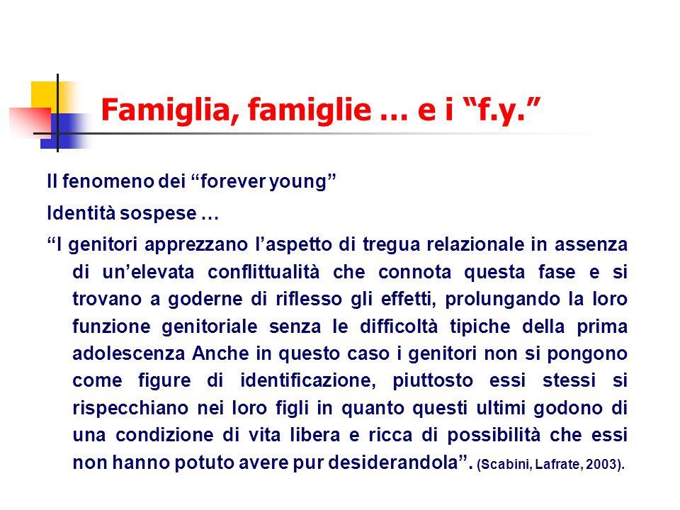 Famiglia, famiglie … e i f.y.