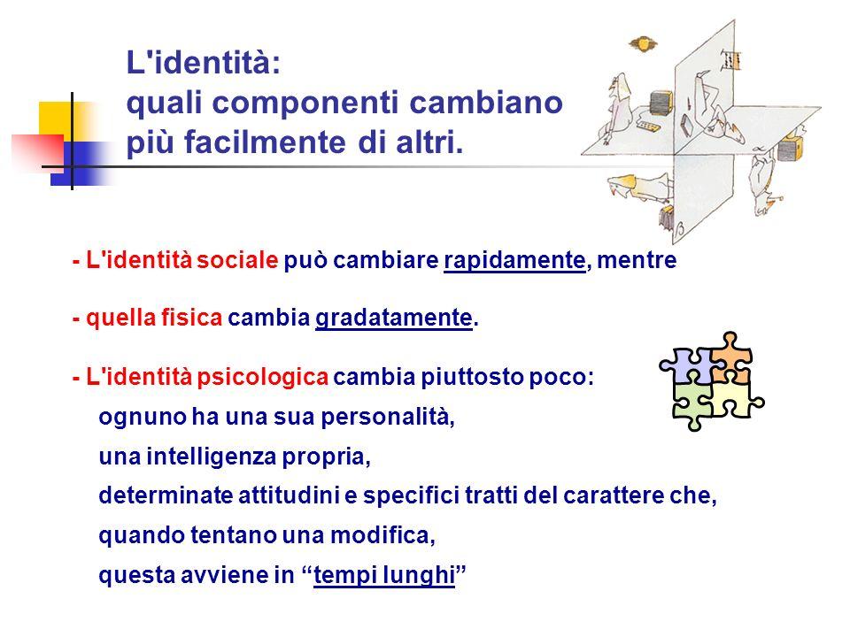 L identità: quali componenti cambiano più facilmente di altri.