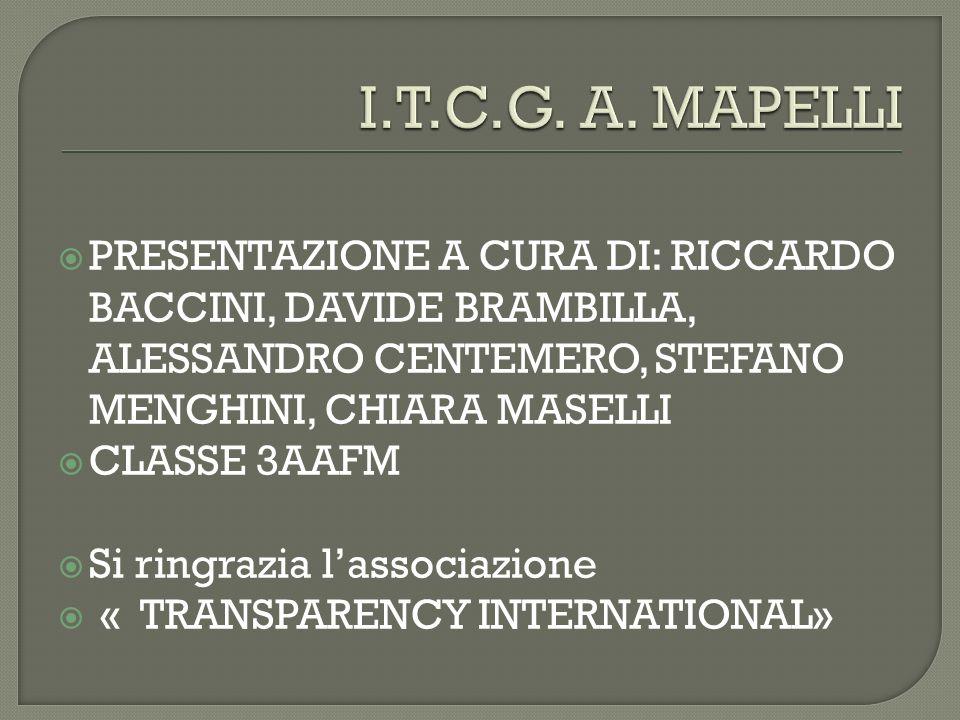 I.T.C.G. A. MAPELLI PRESENTAZIONE A CURA DI: RICCARDO BACCINI, DAVIDE BRAMBILLA, ALESSANDRO CENTEMERO, STEFANO MENGHINI, CHIARA MASELLI.