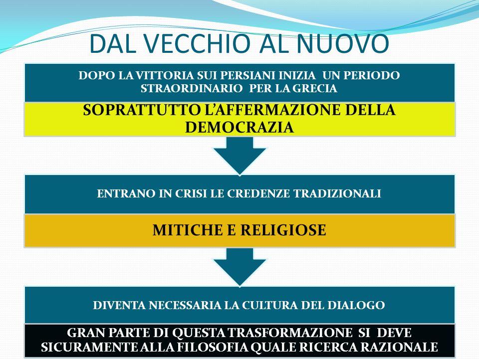 DAL VECCHIO AL NUOVO SOPRATTUTTO L'AFFERMAZIONE DELLA DEMOCRAZIA