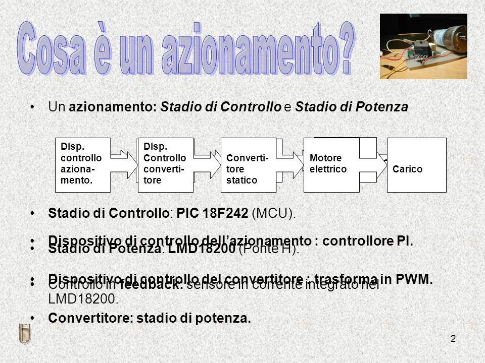 Cosa è un azionamento Dispositivo di controllo dell'azionamento : controllore PI. Dispositivo di controllo del convertitore : trasforma in PWM.