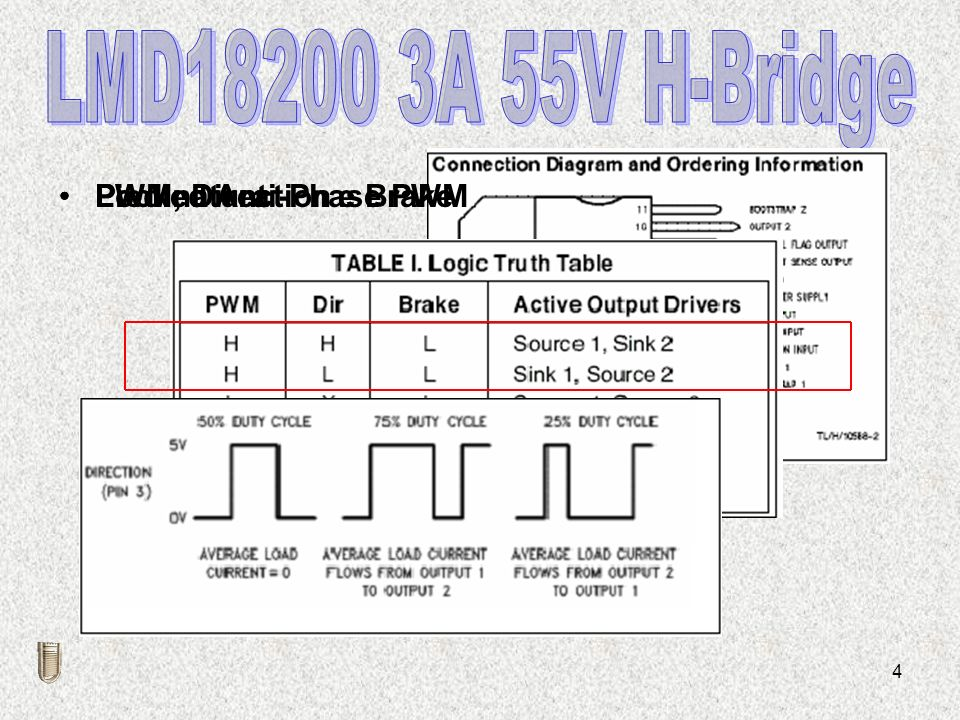 LMD18200 3A 55V H-Bridge Locked Anti-Phase PWM Piedinatura