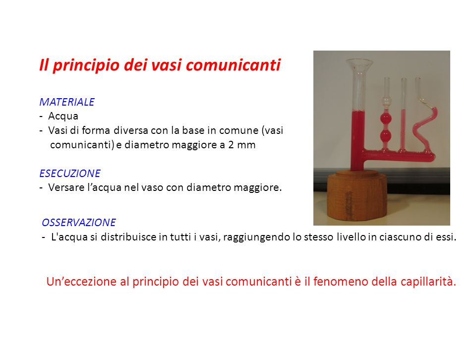 Il principio dei vasi comunicanti