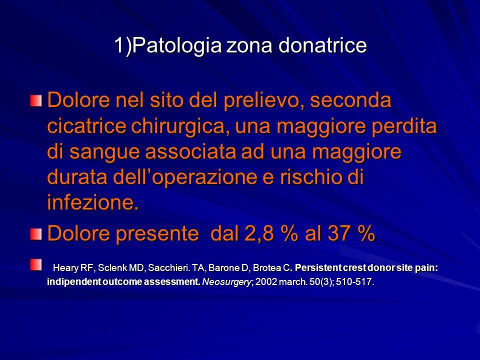 1)Patologia zona donatrice
