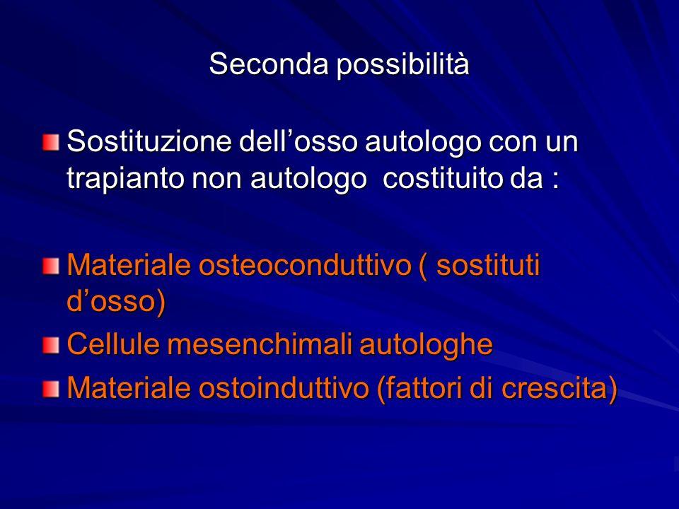 Seconda possibilità Sostituzione dell'osso autologo con un trapianto non autologo costituito da : Materiale osteoconduttivo ( sostituti d'osso)