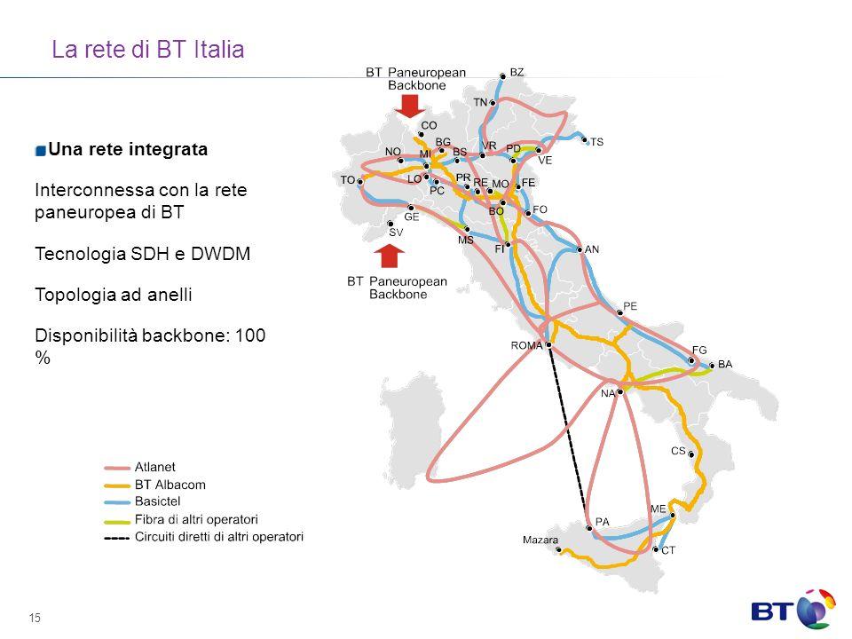 La rete di BT Italia Una rete integrata