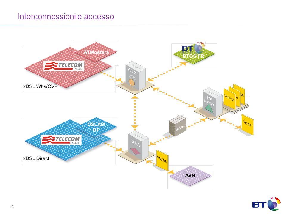 Interconnessioni e accesso